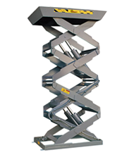 Triple Scissor Lift Table